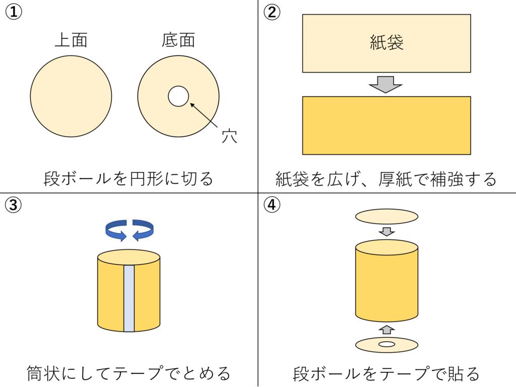段ボールと厚紙でクレイケーキの土台を作る方法